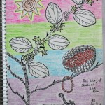 The Story of Shabari and Ram – Leaf Art Inspired by the Ber Tree (Indian Jujube/Cherry)