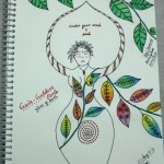 Day 15: Gaia – the Earth Goddess of Birth (Inspired by the 'Rai Jamun' Tree)